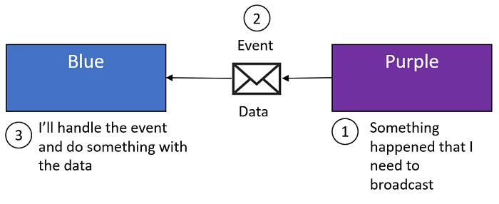 PurplePublishesEvent_resized
